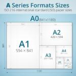 Medidas DIN A4, A3, A2, A1… y más.